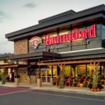 TalkToHannaford — Official Hannaford® Customer Survey